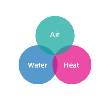 Air Water Heat